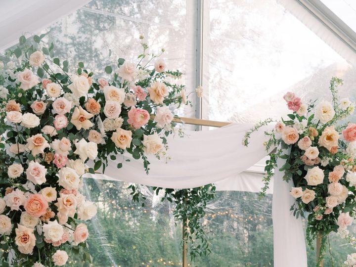 Tmx Flip 51 437514 160636135356498 Colorado Springs, CO wedding planner