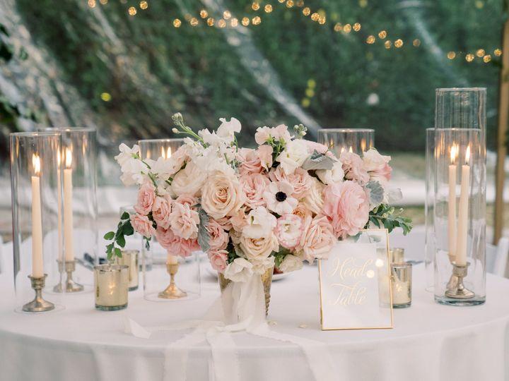 Tmx Sweetheart Table 51 437514 160636138018290 Colorado Springs, CO wedding planner