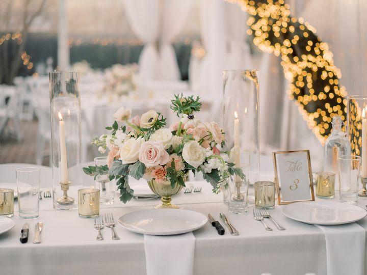 Tmx Tablescape 51 437514 160636137532408 Colorado Springs, CO wedding planner