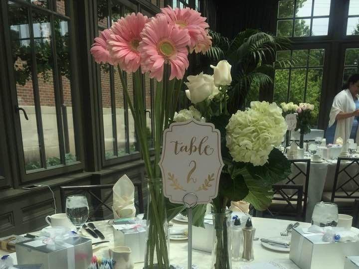 Tmx 1490548245785 17426146102125541794376085498819804266957206n Detroit, Michigan wedding planner