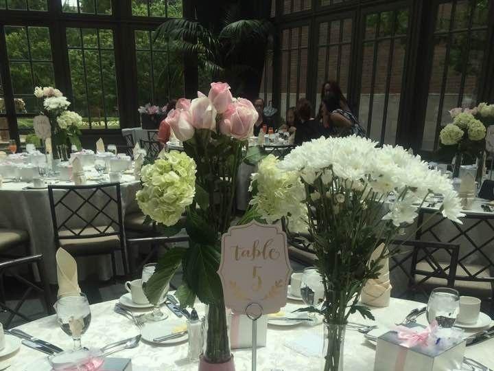 Tmx 1490548253338 17425867102125541794776091919111248887451398n Detroit, Michigan wedding planner