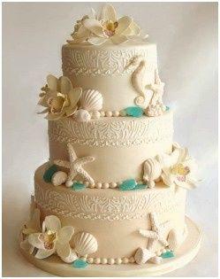 Tmx 1426604067543 10375976101527399354586244631301452199206902n West Orange, NJ wedding cake