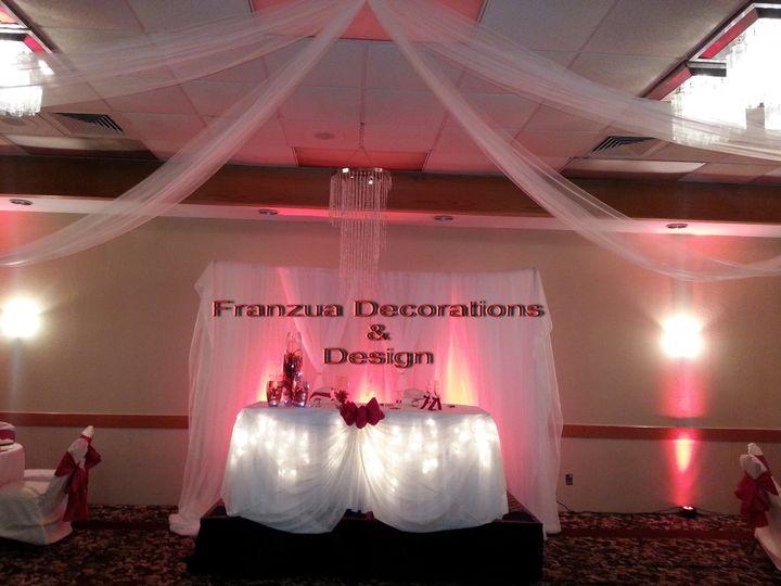 Tmx 1400034858146 2013102616594 Fort Worth wedding eventproduction
