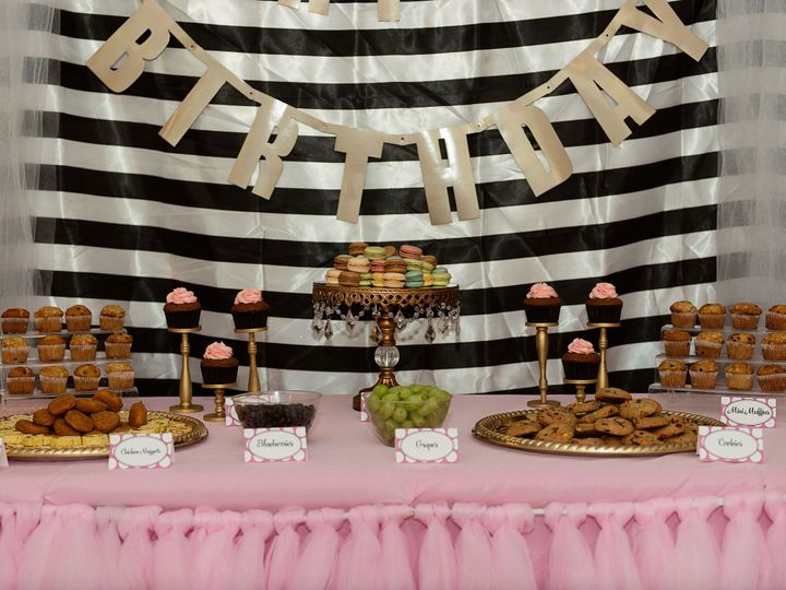 Tmx 1479221228321 2016 09 04 Ckde Paw Ty 052 Jacksonville, Florida wedding planner
