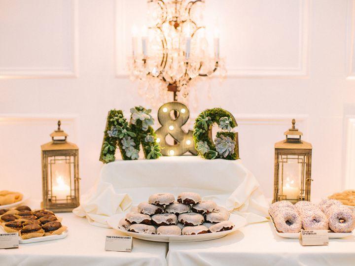 Tmx 1470841502389 Mg 610 Torrance wedding planner