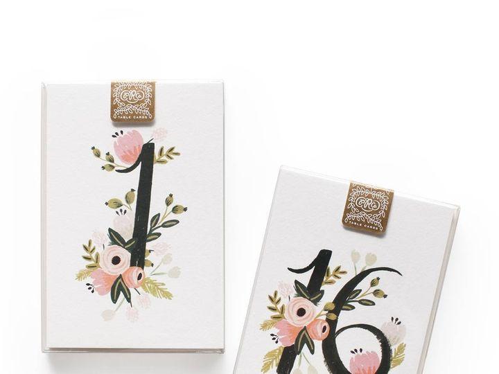 Tmx 1467833517382 Botanical Everyday Table Numbers 013 Wilmington wedding invitation