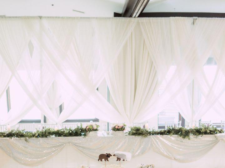 Tmx 05 18 19 Wedding Andrewchristina Schaublin 2751 51 609024 1569250244 Clinton Township, MI wedding venue