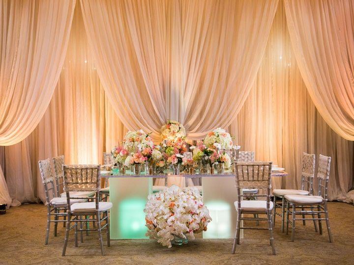 Tmx 1426944474074 Photo Best Wedding With Event Budget Over 50000 Th Birmingham wedding planner