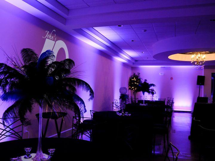 Tmx 1394221082471 Dsc444 Fuquay Varina, NC wedding dj
