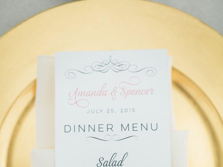 Tmx 1484852383266 Amanda Spencer Details 69 Annapolis, MD wedding catering