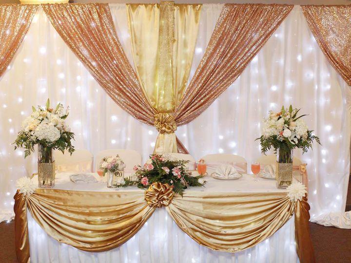 Tmx  Mg 1189 51 705224 159907037985854 Haw River, NC wedding venue
