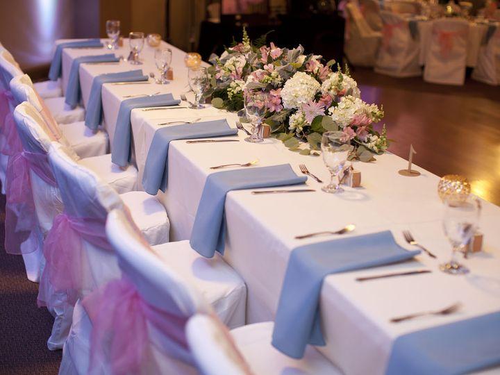 Tmx Vailtreeliapisfoglemanreception062318 0146 51 705224 159907359974354 Haw River, NC wedding venue