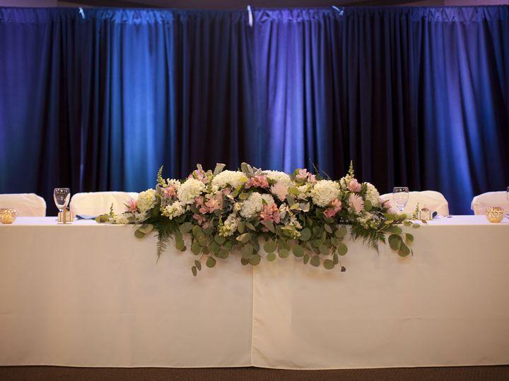 Tmx Vailtreeliapisfoglemanreception062318 0150 51 705224 159907356793917 Haw River, NC wedding venue
