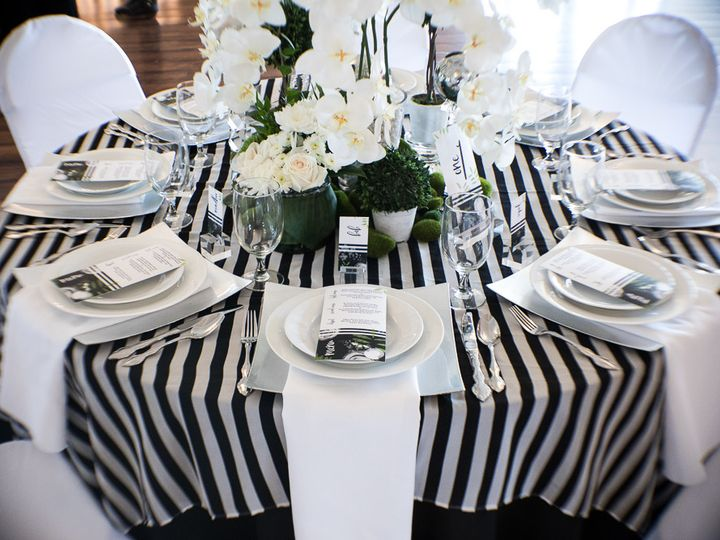 Tmx 1510598073743 Copperleafweb 5 Broomfield, CO wedding catering