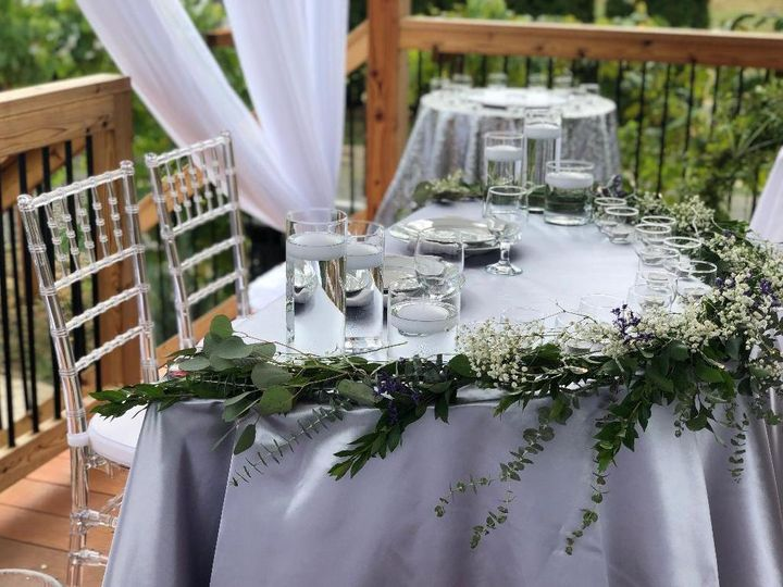 Tmx Silver 5 51 647324 Portland, OR wedding rental