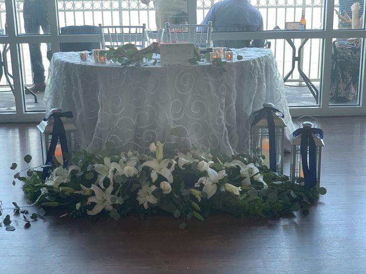 Tmx Img 4239 51 708324 160392053073284 Saint Petersburg, FL wedding planner