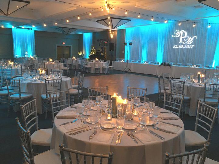 Grand Ballroom setting