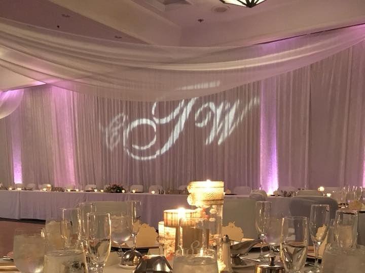Tmx 29511237 2036008146415024 8406188851530570777 N 51 9324 159501888424979 Cocoa Beach, FL wedding venue
