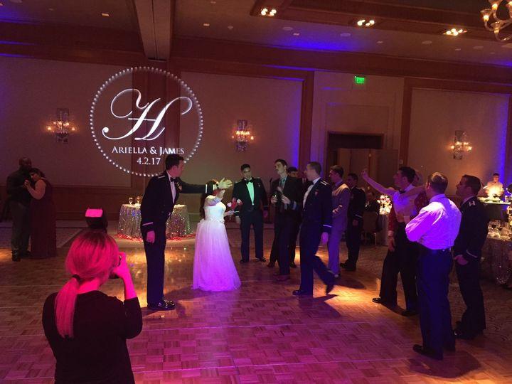 Tmx Download 51 969324 Raleigh, NC wedding dj