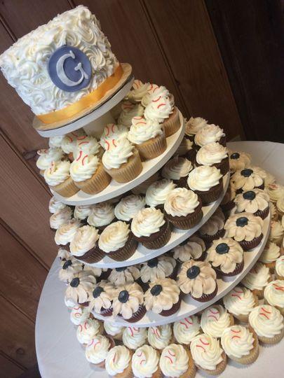 cupcakes g
