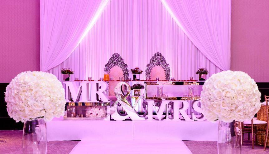 wedding venue london
