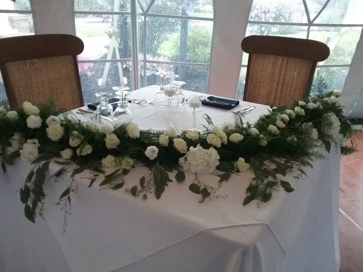 Tmx Lovullo Sweetheart Table Arrg 2 51 664524 158041712061478 Grand Island, NY wedding florist