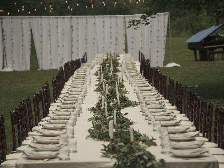 Tmx 1515615379 E07db5ac8b6e6be6 1515615373 338dc27fee11ee25 1515615357795 15 Tablescape Fort Collins, CO wedding rental