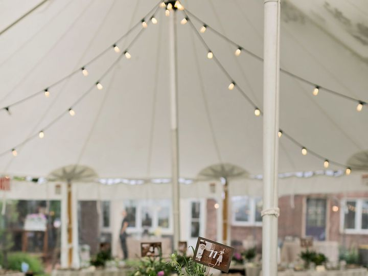 Tmx Fobesreception2018alyshaannphotography 2745 51 575524 Fort Collins, CO wedding rental