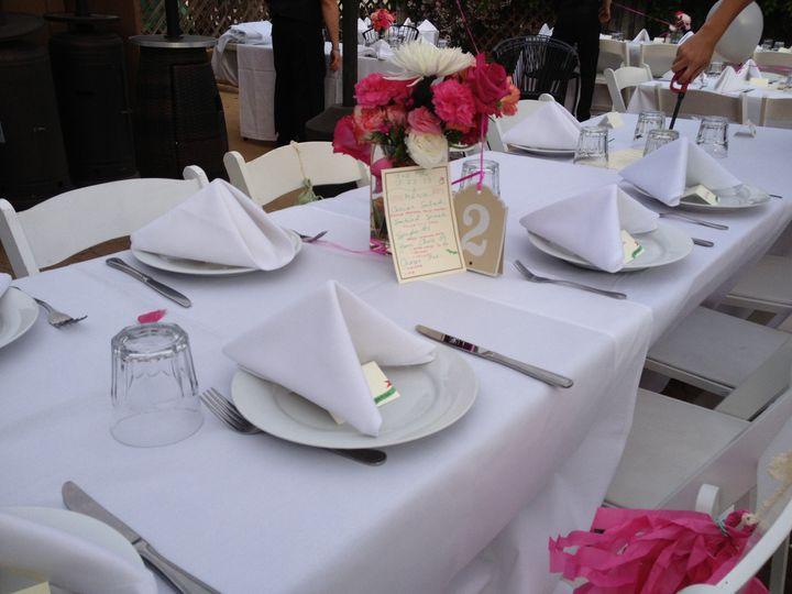 Tmx 1452544973915 Spring2013 061 Santa Barbara wedding venue