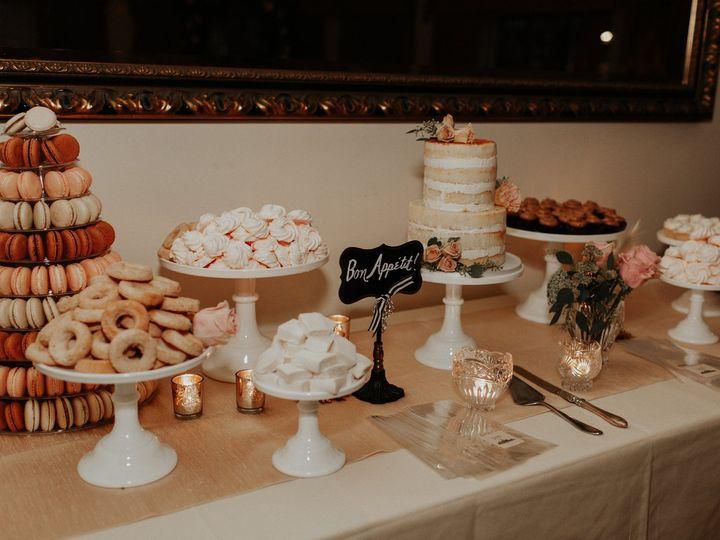 Tmx Ginapaulson Jonandmarja Wedding 621 51 118824 159252001354465 Seattle, WA wedding venue