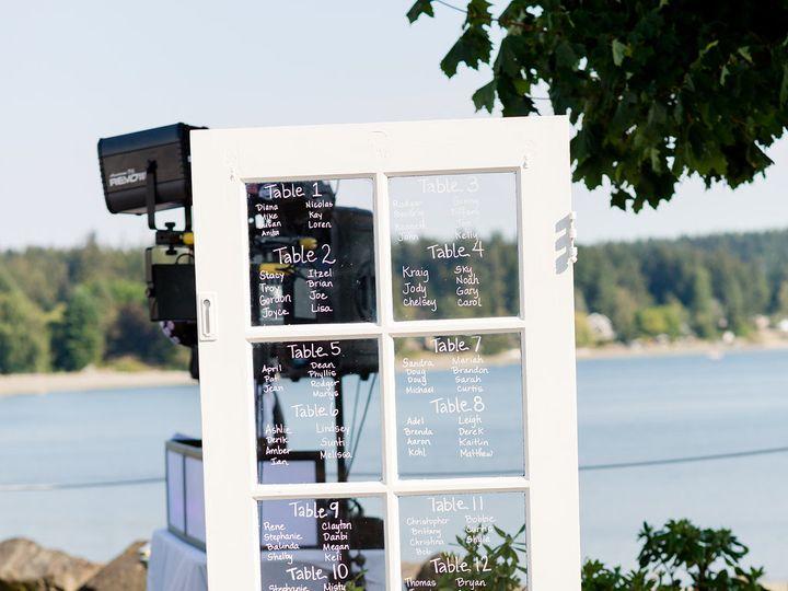 Tmx 1483314103679 Mitznerwedding 325 Bremerton, Washington wedding planner