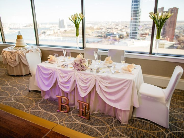 Tmx I Grq8nvd X3 51 579034 1555445016 Baltimore, MD wedding venue
