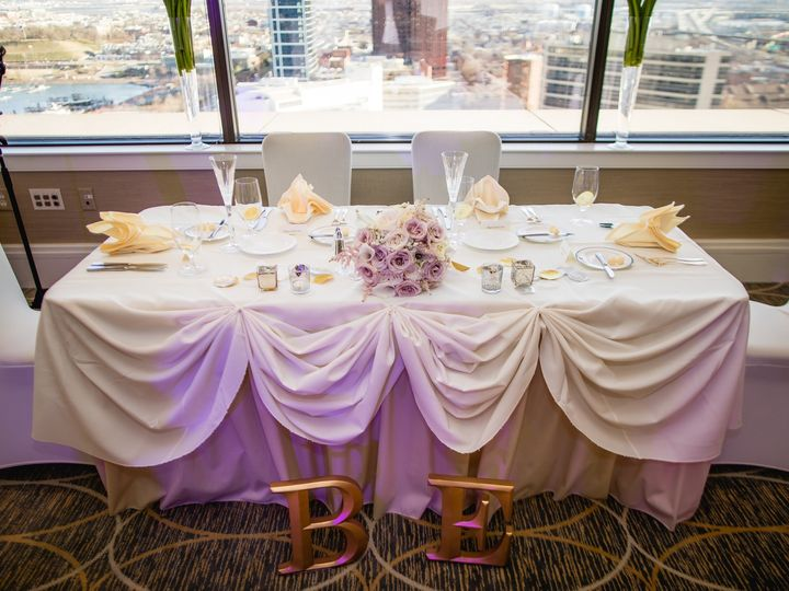 Tmx I Rsh3dgw X3 51 579034 1555445004 Baltimore, MD wedding venue