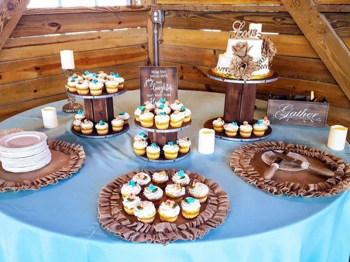 Tmx 20180526 171449 51 904134 158455425655495 Virginia Beach, VA wedding venue