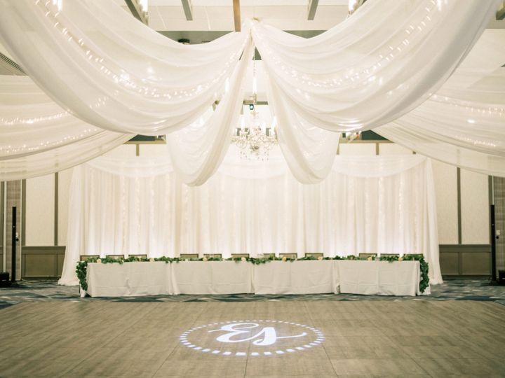 Tmx Img 6227 51 983234 1572896981 Findlay, OH wedding planner