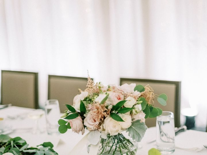 Tmx Img 6233 51 983234 1572896990 Findlay, OH wedding planner