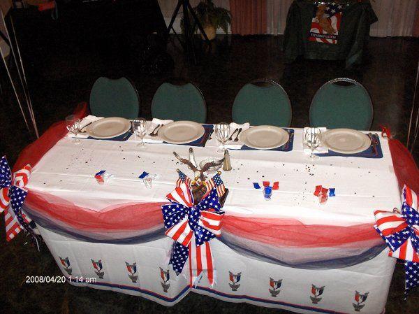 Tmx 1221682030476 EagleScoutHeadTable Richmond, VA wedding planner