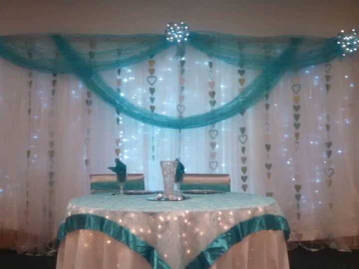 Tmx 1461442718245 Image Richmond, VA wedding planner