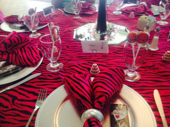 Tmx 1461448386412 Image Richmond, VA wedding planner