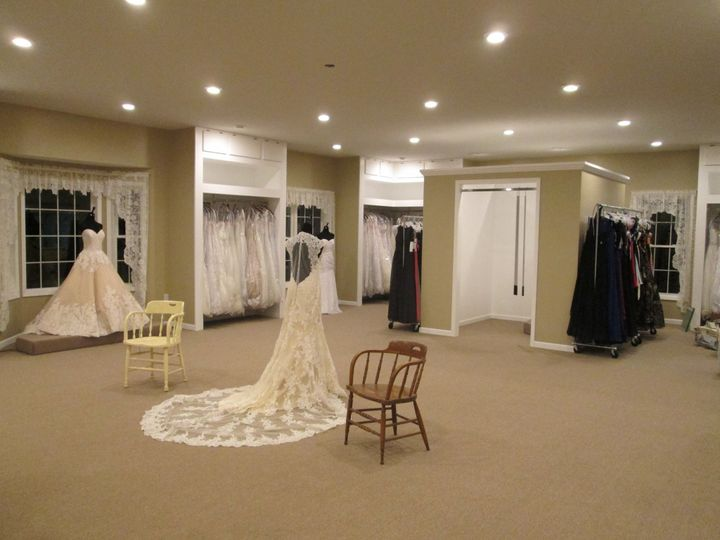 Fitting areas