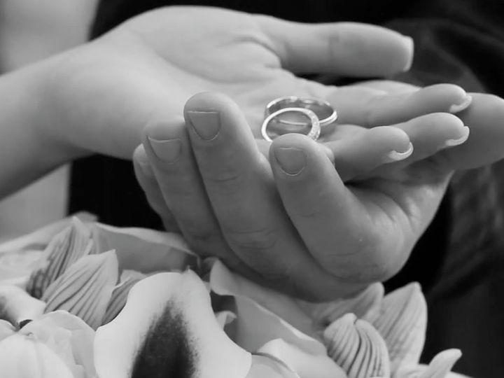 Tmx 1362695519337 Wedding32 Sutton wedding videography