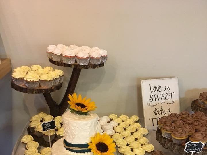 Tmx 2019 Cupcakes Custom Rustic Stands 51 83734 1565316403 Menomonee Falls, WI wedding cake