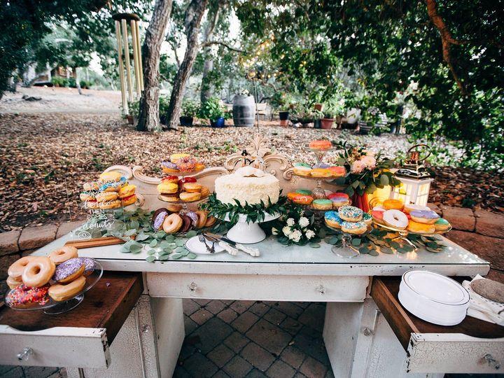 Tmx 79739369 2802721443113643 740987982906916864 O 51 111834 159223585829121 San Luis Obispo, CA wedding catering