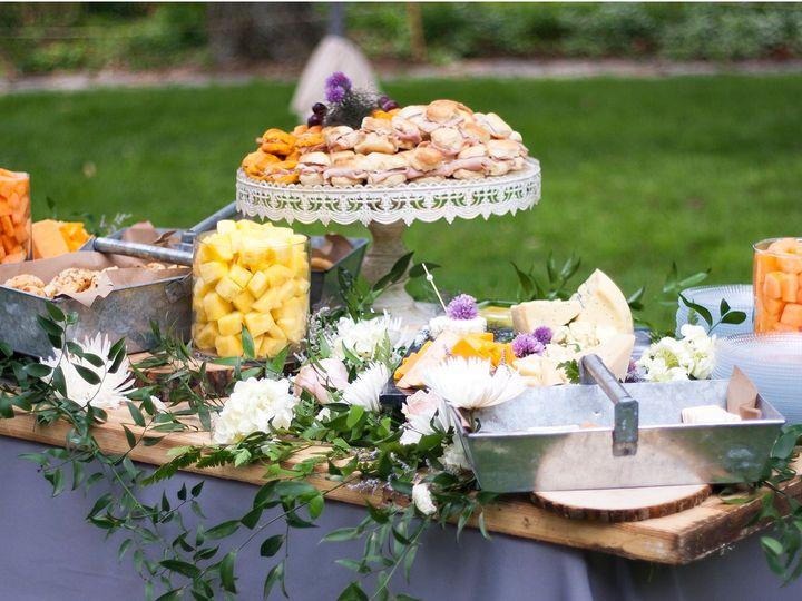 Tmx Gourmet Gang Buffet Table 601 51 50934 Norfolk, Virginia wedding catering