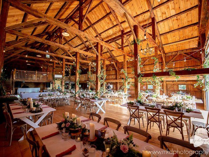 Tmx Kelsey Converse 13 51 1002934 160243286725515 South Tamworth, NH wedding venue