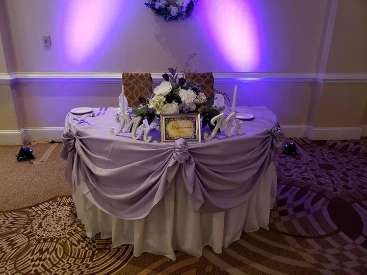 PA Ballroom Sweetheart Table
