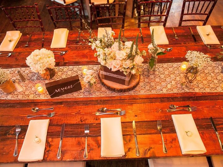 Tmx 1441220910202 Estate Lake Mary, FL wedding planner