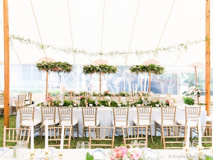 Tmx 1489419390350 Screen Shot 2017 03 13 At 11.33.31 Am Lake Mary, FL wedding planner