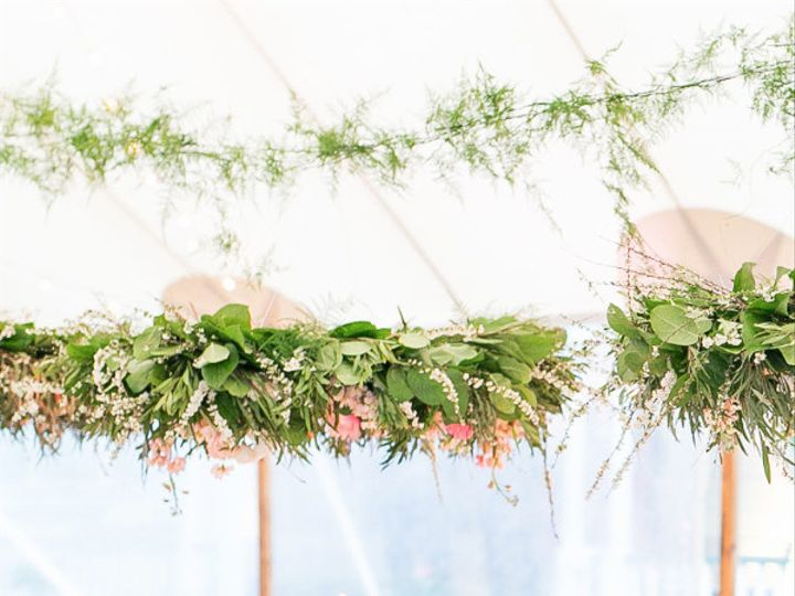 Tmx 1489419416392 Screen Shot 2017 03 13 At 11.31.52 Am Lake Mary, FL wedding planner