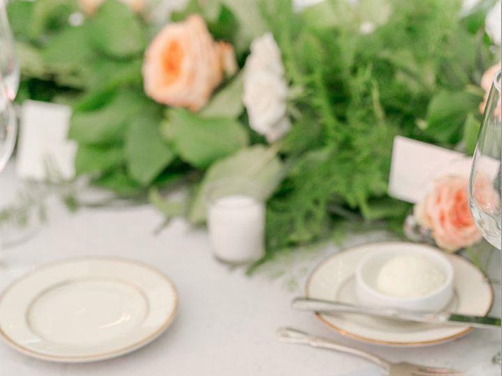 Tmx 1489419457891 Screen Shot 2017 03 13 At 11.30.41 Am Lake Mary, FL wedding planner